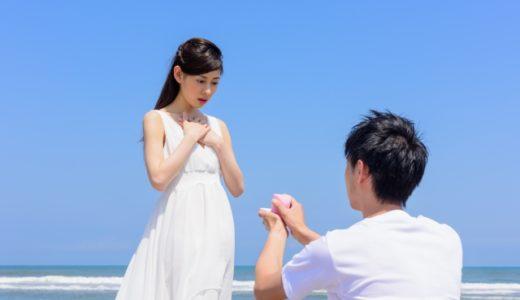 ハッピー!柳原可奈子結婚式はいつ?お相手の顔画像や職業は?
