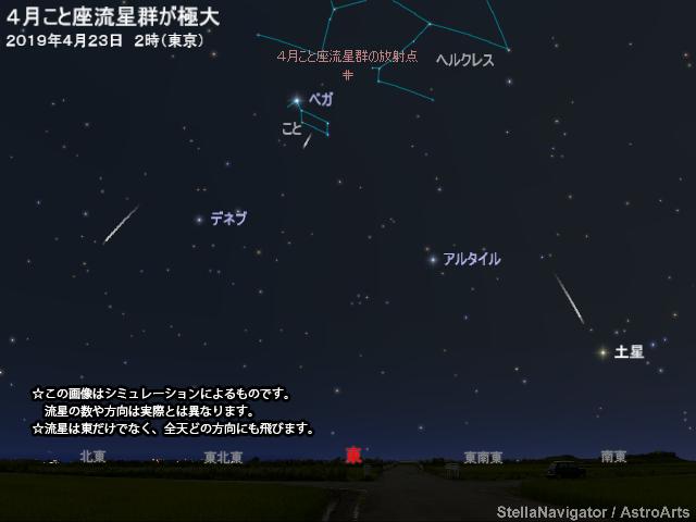 こと座流星群が見える時間