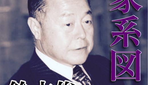 【新五輪相】鈴木俊一のサラブレッドすぎる家系図とは?