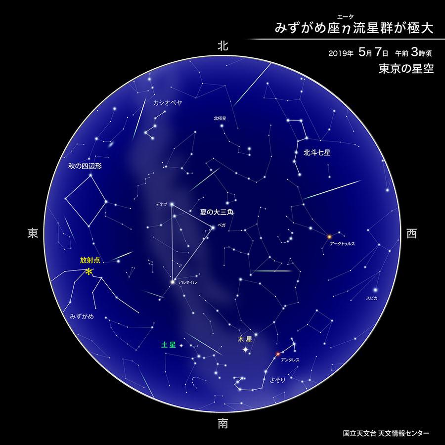 みずがめ座エータ流星群が東京で5月7日の2時から3時に見える確立が高い