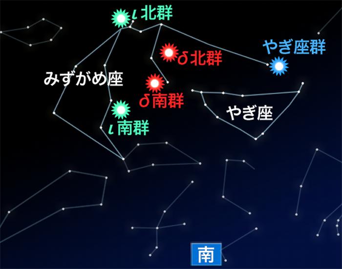 みずがめ座δ流星群2019のピーク時間と方角は?