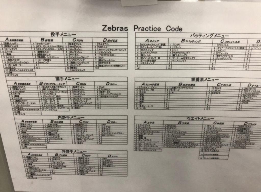 広島武田高校野球部選手各自のトレーニングメニュー