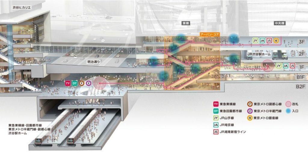渋谷スクランブルスクエアと駅を結ぶのはエレベーターなどで便利に