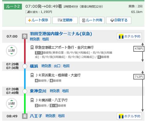 羽田空港から八王子へのアクセス