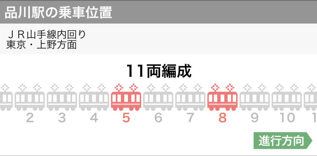 品川駅からJRに乗り換えて山手線の5両目8両目に乗ると丸の内中央改札口に近い
