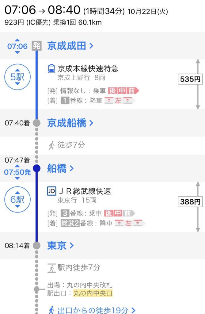 成田空港から東京駅へのアクセス