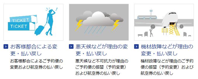 東京オリンピックのマラソンと競歩が北海道札幌に変更になりチケットの払い戻しなどどうなるの?
