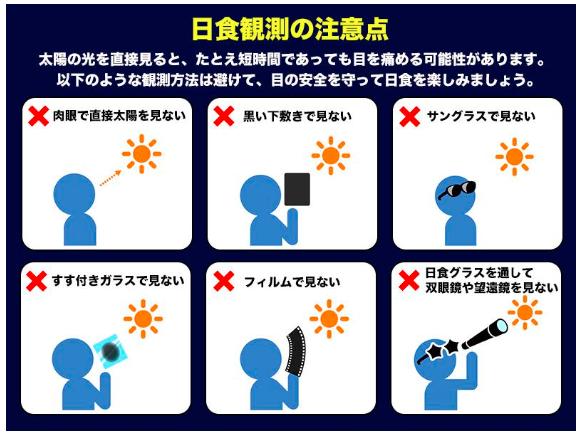 【東京時間】部分日食は2020年6月21日の何時から始まるの?