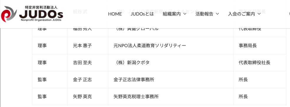 【驚き】光本勇介の両親は東京オリンピックのトップ!光本健次と光本恵子が両親で柔道界では超有名人で権威がある