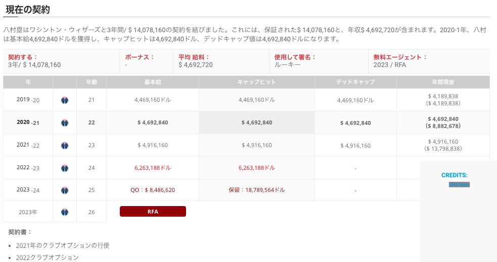 【NBA】渡邊雄太の年俸は本契約でいくらになった?2021年ー2022年